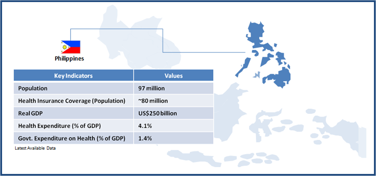 Philippines' Universal Healthcare - A Promising System ...