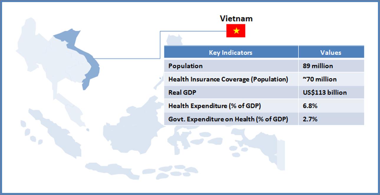 Vietnam UHC