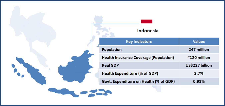 Indonesia UHC