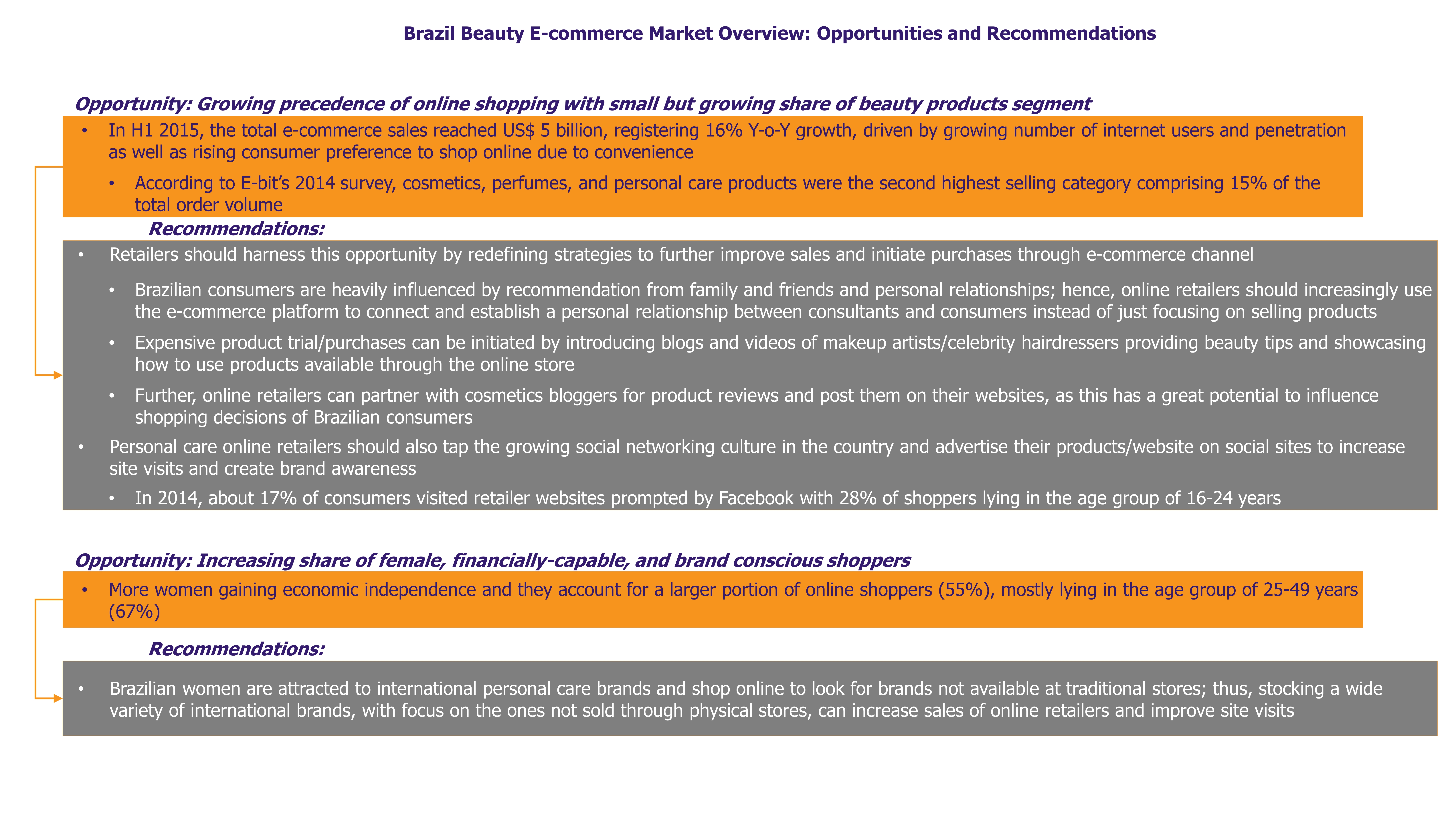 Brazil's Personal Care and Cosmetics Market-3